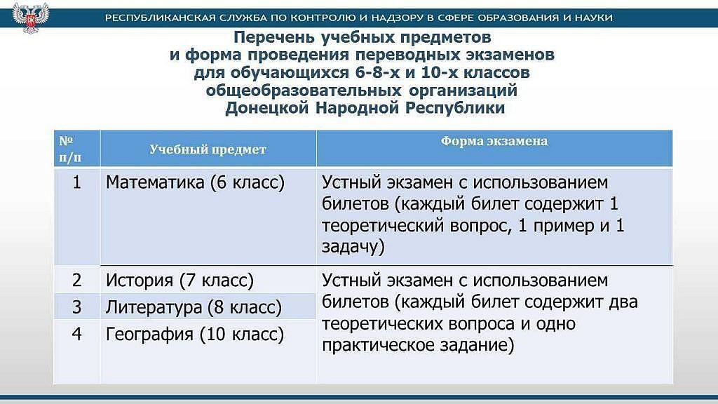 Ответы на билеты по математике 6 класс днр